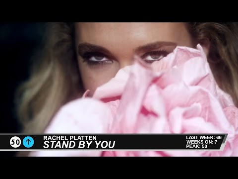 Billboard Hot 100 – Top 50 Singles (1-16-2016)