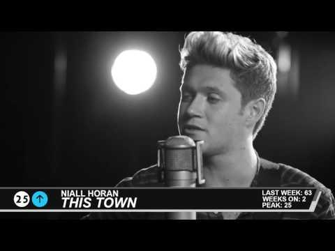 Billboard Hot 100 – Top 50 Singles (10-22-2016)