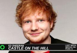 Billboard Hot 100 – Top 50 Singles (1-28-2017)