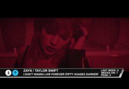 Billboard Hot 100 – Top 50 Singles (2-11-2017)