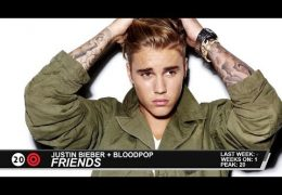 Billboard Hot 100 – Top 50 Singles (9-9-2017)